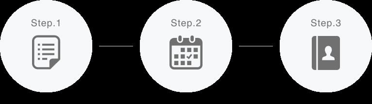 Step.1 予約メニューの選択 / Step.2 予約日時の選択 / Step.3 ご相談内容入力
