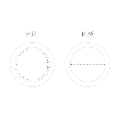 img_ring-size_02